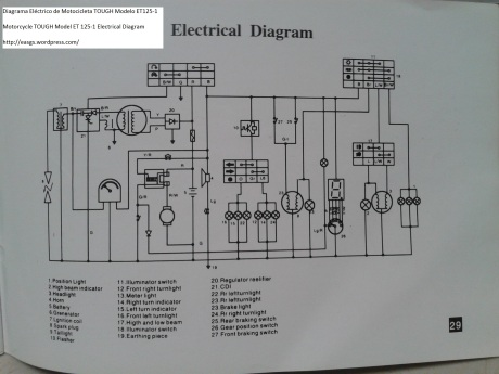 TOUGH ET125-1 Electrical Diagram